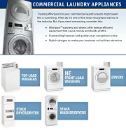 Distributor pusat mesin laundry whirlpool commercial laundry indonesia koin, non coin